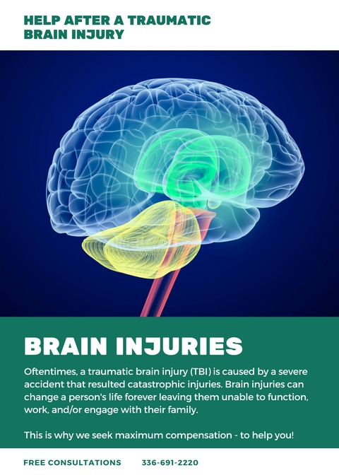 Traumatic Brain Injury Attorneys of NC