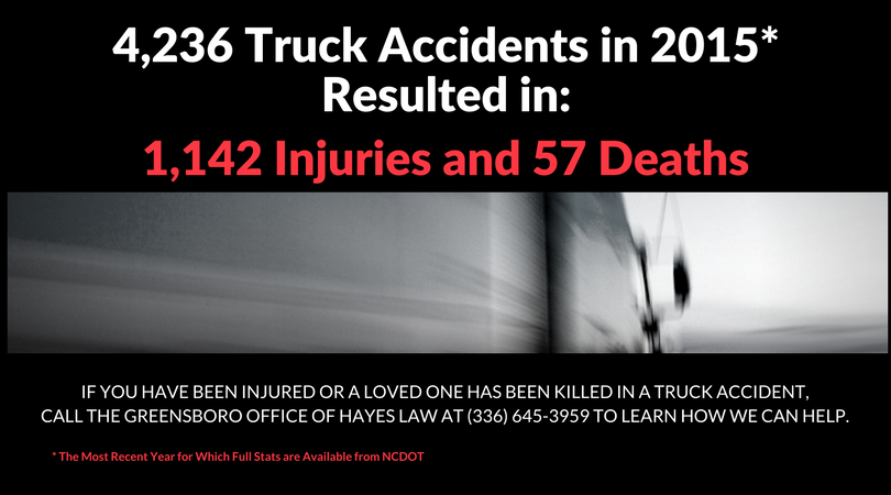 How Can Our Greensboro Truck Accident Lawyers Help